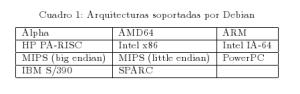 Arquitecturas disponibles en Debian